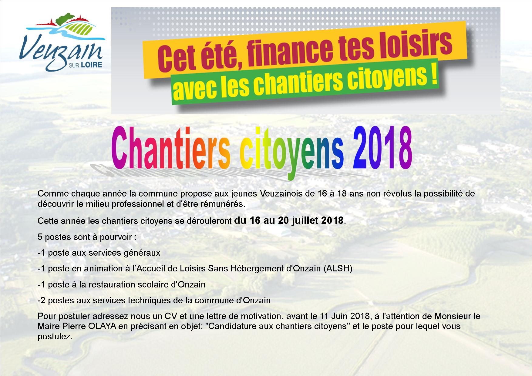 Affiches chantier Citoyens 2018